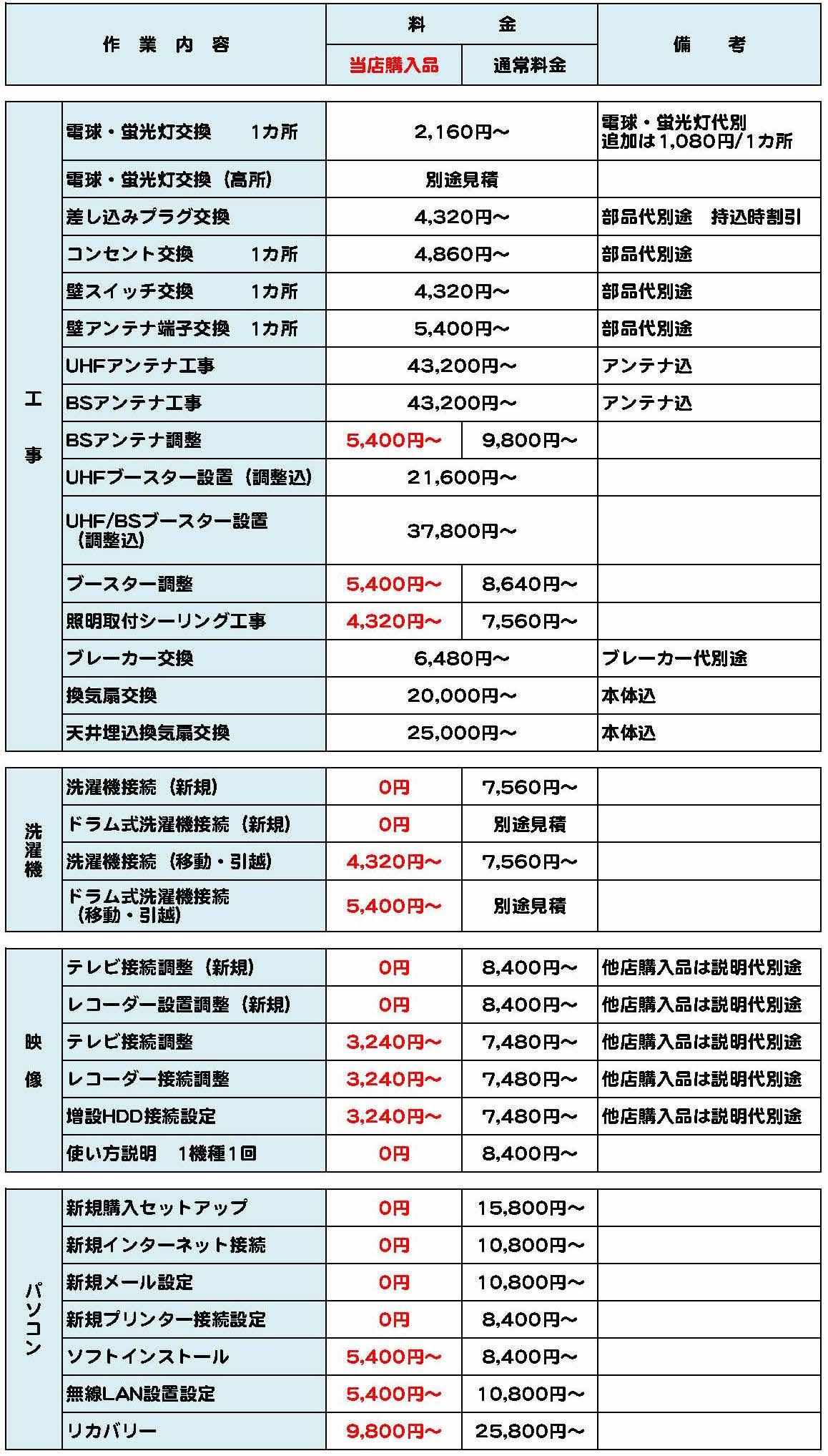 サポート料金 Sheet1