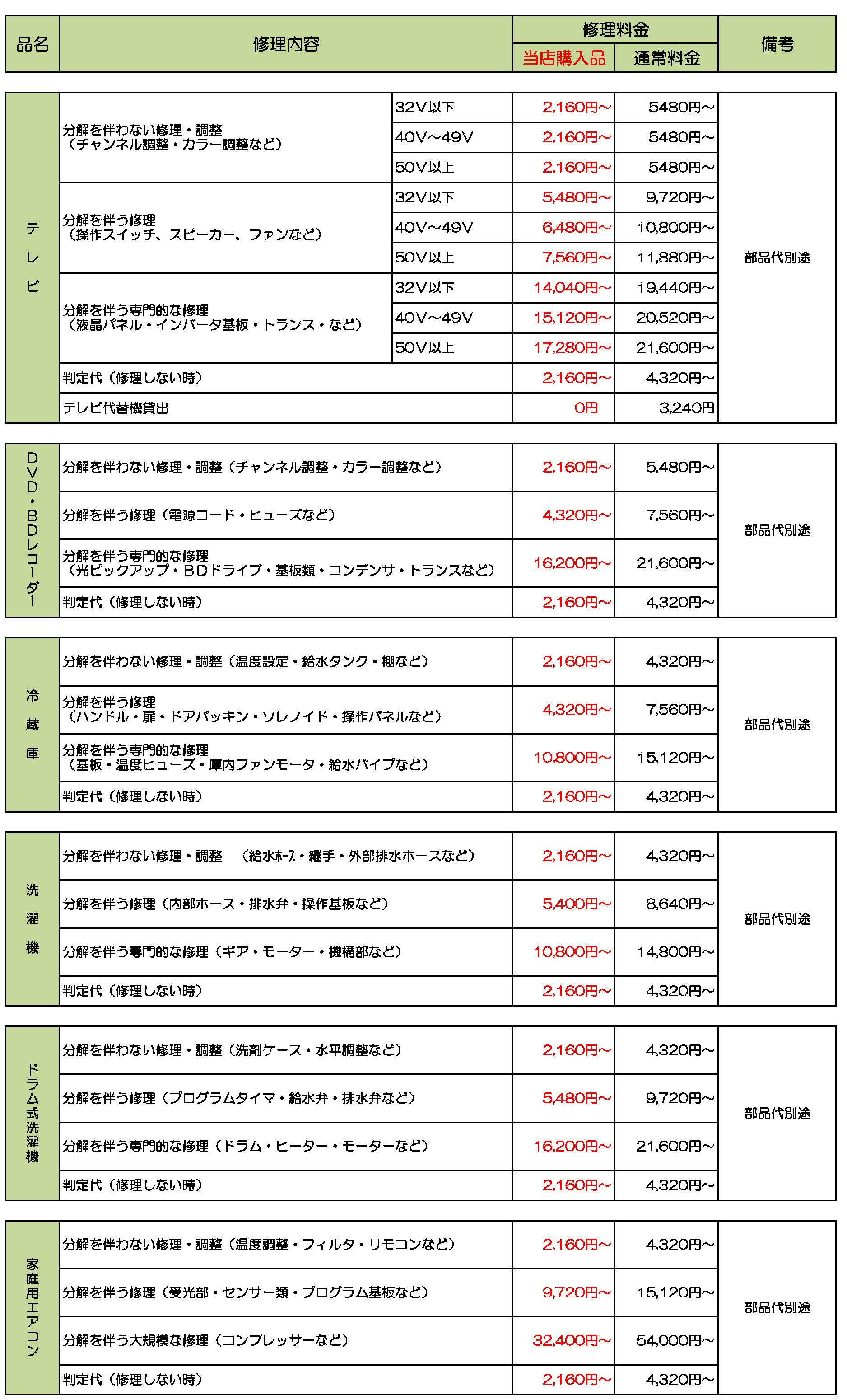 修理料金表 Sheet1